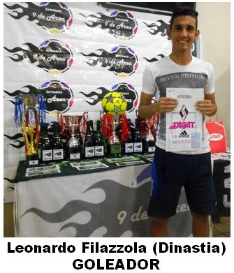 leo-goleador